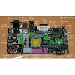 Carte FPGA Arcade